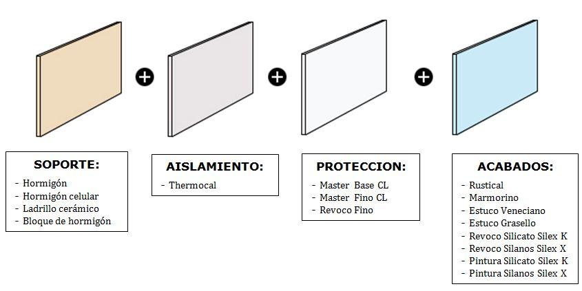Soluciones thermocal - Propiedades del corcho ...
